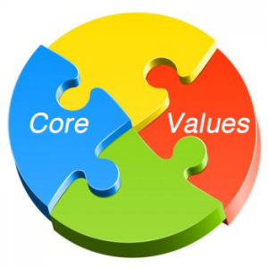 Core-Values-300x300